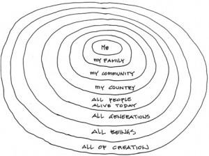 Circles1