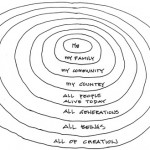 CIRCLES OF CARE, Part 1: Defining 'Home'